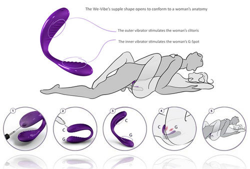 Vibrator worn during intercourse