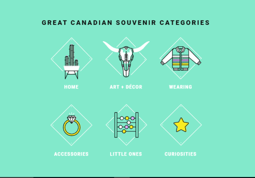 All Canadian Maker Series: You Could Win $1000 From Drake General Store!