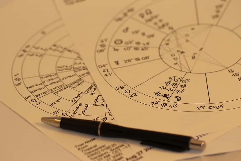 Where To Get Your Astrology Chart Cast In Toronto Shedoesthecity